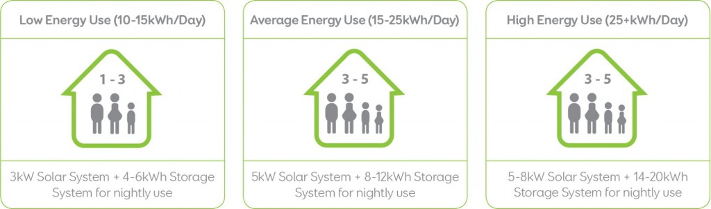 Energy-use-diagram---all-4_2_15(1)
